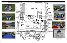 landscaping design beautifulandscaping what parts of their yard do