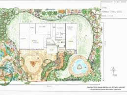 Design My Backyard Online by Floor Planning Tool You Ideas Planner Garden Layout Best About