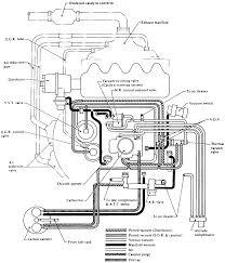 nissan sentra xe 1987 repair guides vacuum diagrams vacuum diagrams autozone com