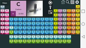 who developed modern periodic table periodic table u2013 android apps on google play