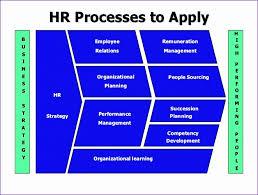 hr development plan template 10 personal development plan template excel exceltemplates