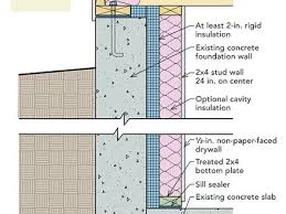 52 best way to insulate basement floor basement blue wall