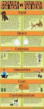 things you need for house best 25 renting a house ideas on pinterest renting find houses