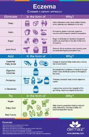 eczema diet plan 15 best natural eczema remedies treatments