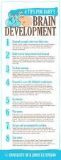 The 25 Best Baby Preparation Ideas On Pinterest Preparing For