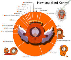 curriculum vitae exles journalist beheaded video full eclipse they killed kenny again tv tropes