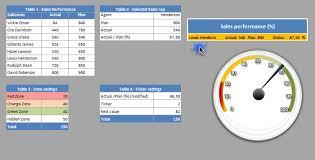 Dashboard Kpi Excel Template Speedometer Kpi Dashboard Xlsx Leadership Kpi