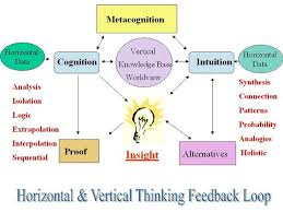 What is thinking critically Critical thinking   Define Critical thinking at Dictionary com   argumentative thesis statement outline  introduction for     SpringerLink