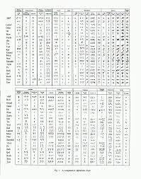 yardeni hebrewscripts gif