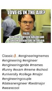 Engineering School Meme - 25 best memes about funny exam funny exam memes