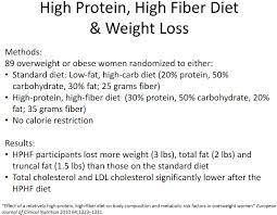 high protein and high fiber foods shrimp on a diet
