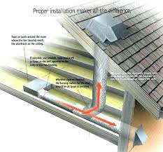 exhaust fan pipe size bathroom fan ducting kitchen exhaust fan duct size cosy bathroom