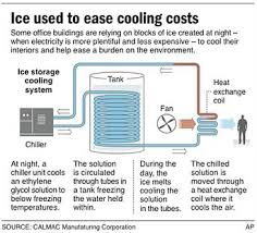 fan that uses ice to cool cool idea using ice to chill buildings in nyc treehugger