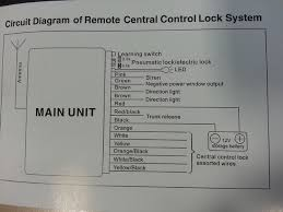 volkswagen golf mk3 remote central locking upgrade 7 steps