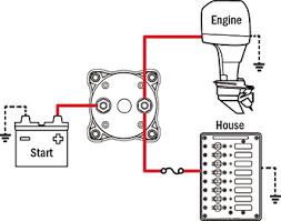 boat battery wiring at diagram ochikara biz