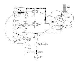 patent us20140101255 social network graph based sensor data