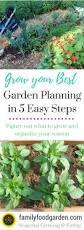 garden planning in 5 easy steps garden planning gardens and easy
