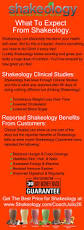 Shakeology Reviews Extensive Shakeology Review