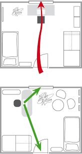 chambre feng shui plan plan chambre feng shui conceptions de la maison bizoko com