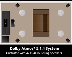 In Ceiling Speakers Reviews by Hardware Review Rsl C34e In Ceiling Speakers Are They Good At