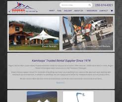 rentalhosting com website design u0026 hosting for equipment rental