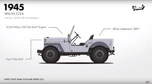 jeep cj grill logo jeep evolution video shows why the wrangler is such an icon