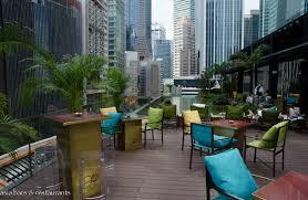 Top Ten Rooftop Bars Top 10 Singapore Rooftop Bars 2016 Asia Bars U0026 Restaurants
