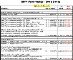 bmw 3 series price list e9x 3 series bmw performance parts pricing reduced price list inside
