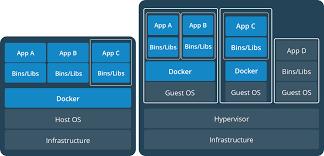 tutorial docker nginx docker tutorial getting started with python redis and nginx