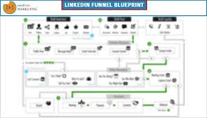 small blueprint descargas mundiales com