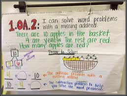 first grade fairytales missing addends word problems u0026 a freebie