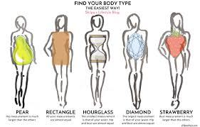 how to dress for pear shaped body type easy pear shaped dressing
