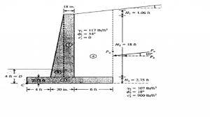 Design Retaining Wall Design Ideas - Concrete retaining walls design