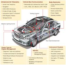 auto design software hardware and software engineering mechanical engineering design