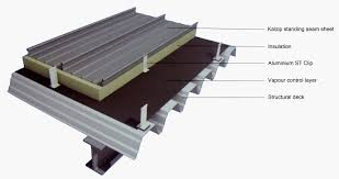 Design For Decks With Roofs Ideas Deck On Roof Construction Design And Ideas 20 Year Asphalt Roofing