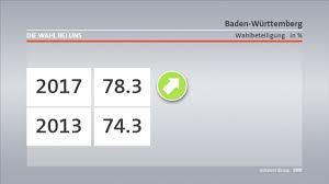 Baden Baden Postleitzahl Bundestagswahl Aus Bw Sicht Der Wahlabend Im Blog Die Wahl In