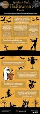 funny thanksgiving facts halloween fun facts and trivia halloween infographic holidays