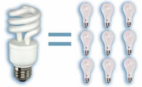 incandescent light bulb law europe s incandescent light bulb ban begins today inhabitat