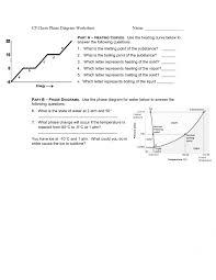 phase diagram worksheet photos pictures phase amendment worksheet
