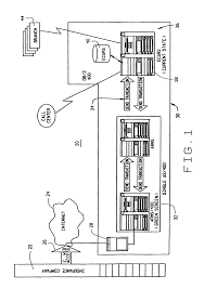 patent us7275038 web enabled business to business operating