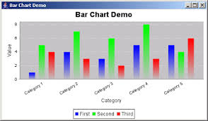 jfreechart bar chart demo 3 different colors within a series