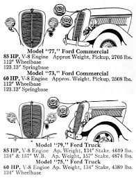 Vintage Ford Truck Commercials - 1937 ford truck and commercial identification information model