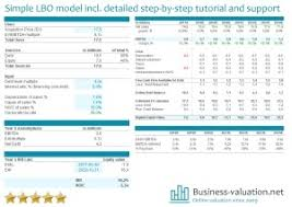 chanel si鑒e social business valuation eloquens