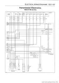 bmw 328i 1995 e36 workshop manual