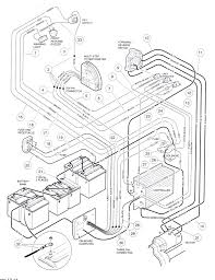 club car wiring diagrams 48 volts club wiring diagrams