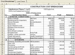 Estimating Home Repair Costs by Best 25 Construction Estimator Ideas On Sagrada