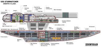 spaceship floor plan dragonsfoot u2022 view topic sf general