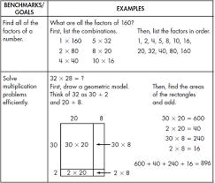 multiplication u0026 division ms snider 5th grade math saks middle