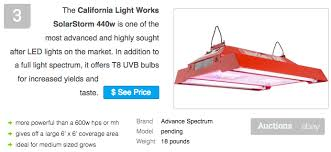 news blog led grow lights california lightworks