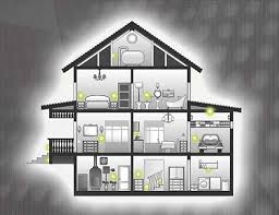 Indoor Motion Sensor Light Motion Sensor Lights Indoor U0026 Outdoor Motion Lights Basement